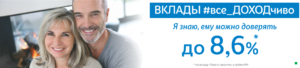 Вклады Ак Барс Банка