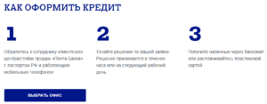 Кредит для пенсионеров в Почта Банке