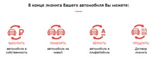 Лизинг в Альфа-банке