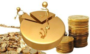 Что такое капитализация процентов